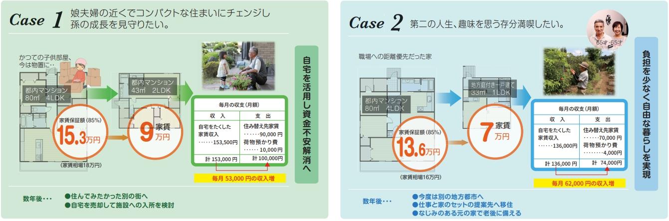 case1_2